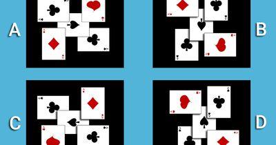 Kartenlesen
