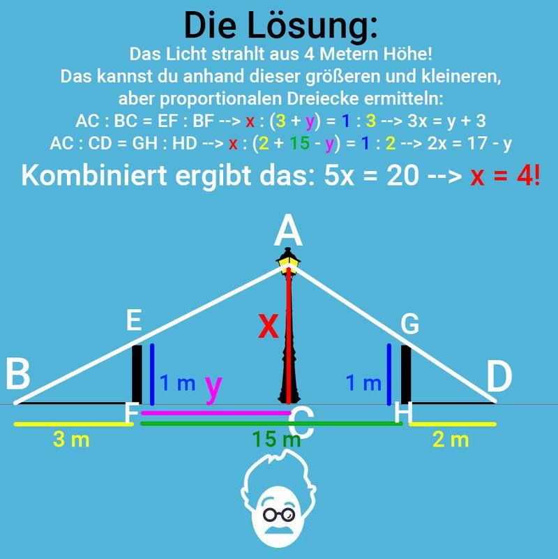 Laternengeometrie