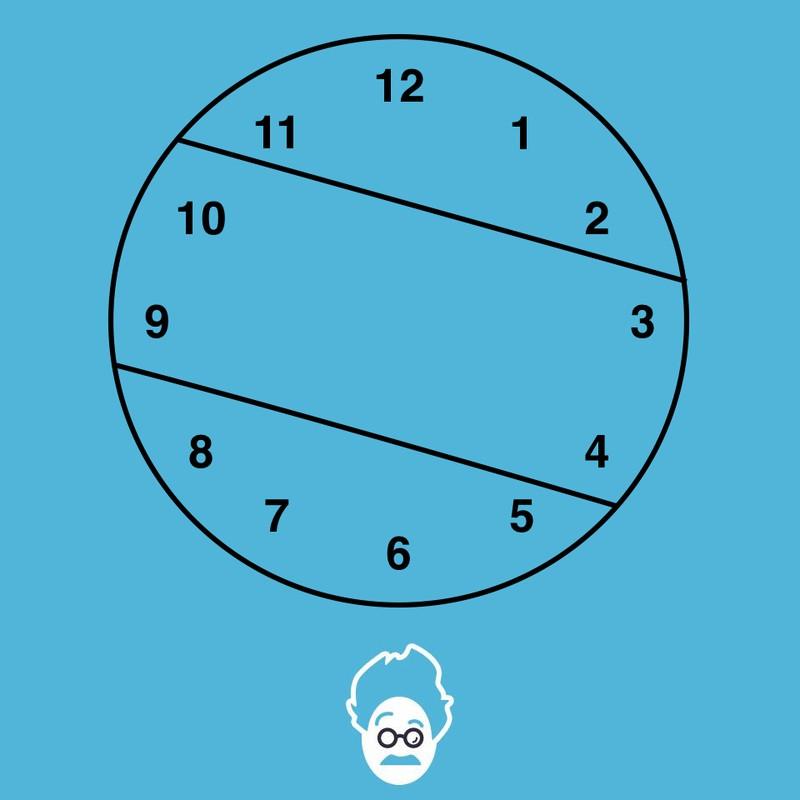 Wie ein Uhrwerk